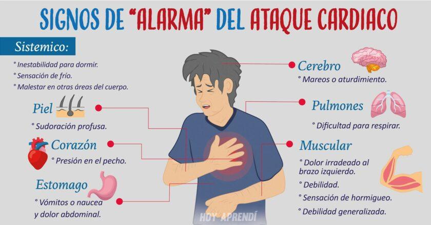 10 señales que envía tu cuerpo un mes antes de un infarto.